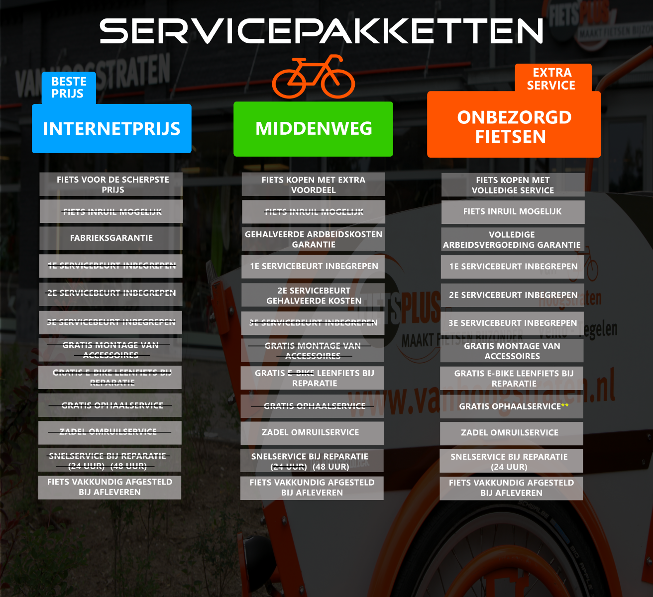 Servicepakketten van Hoogstraten